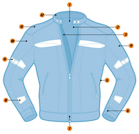 CW TIPS & TRICKS: Know Your Motorcycle Jacket's Safety Features Tip #42 from the pages of The Total Motorcycling Manual.