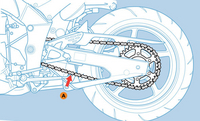 CW TIPS & TRICKS: How to Check and Adjust Your Motorcycle's Chain Tip #272 from the pages of The Total Motorcycling Manual.